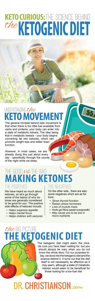 keto diet scientific understanding
